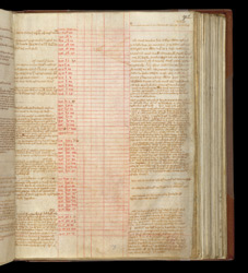 Chronological table for 1244 to 1295, in the Chronicle of the Abbey of Hailes
